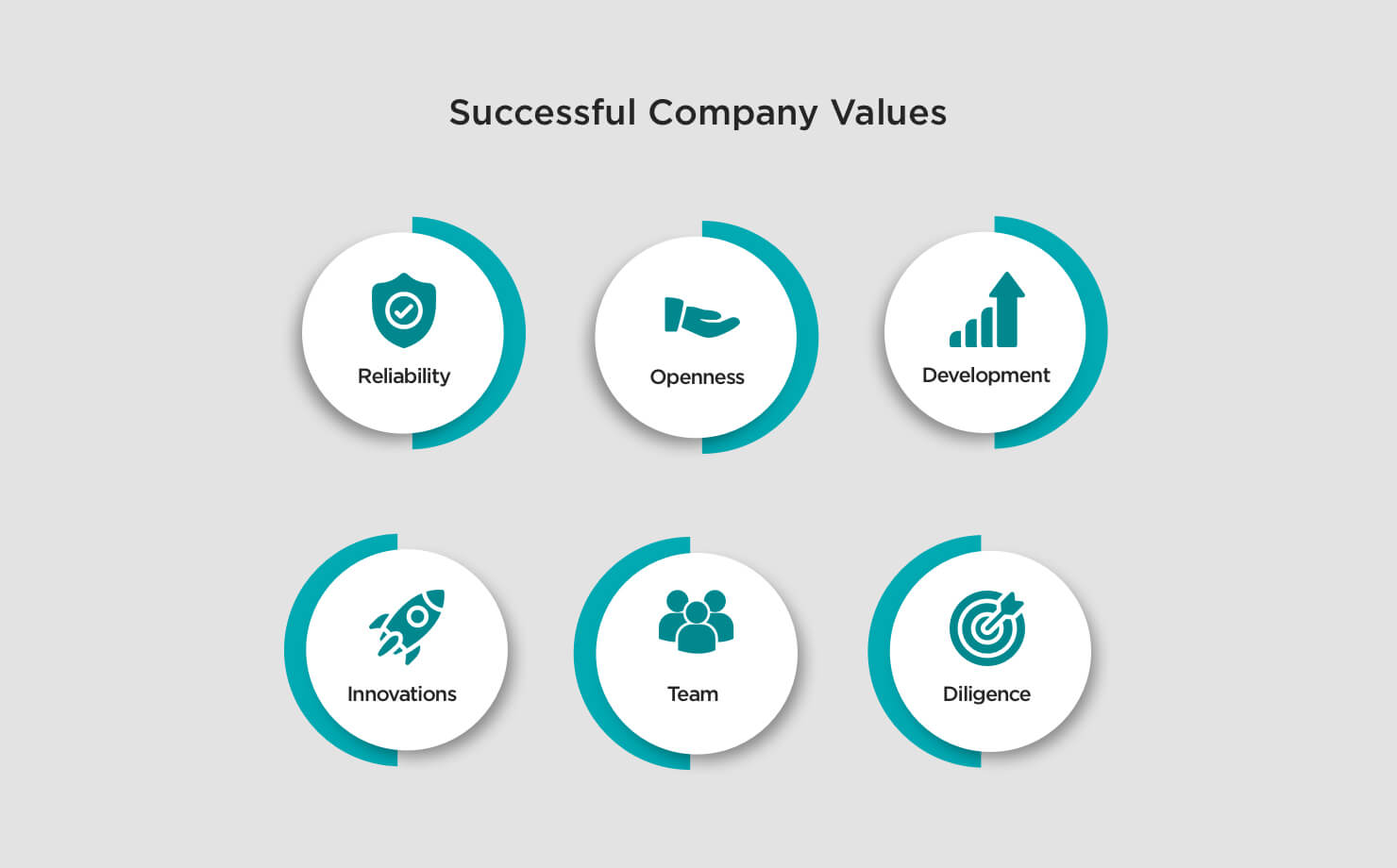 successful company values