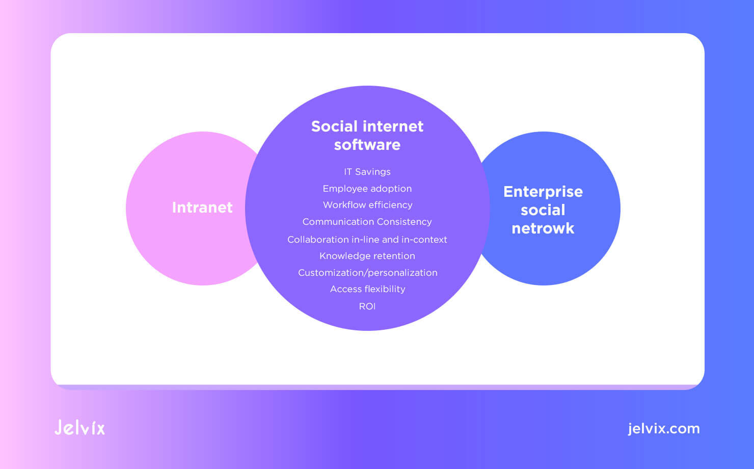 Social Intranets pic