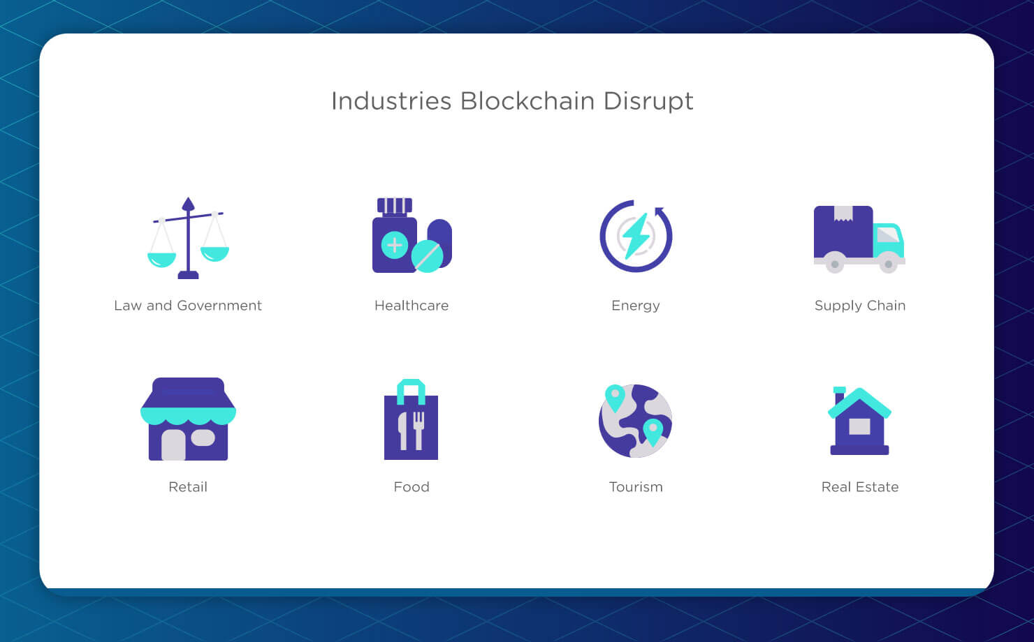 Industries blockchain disrupts
