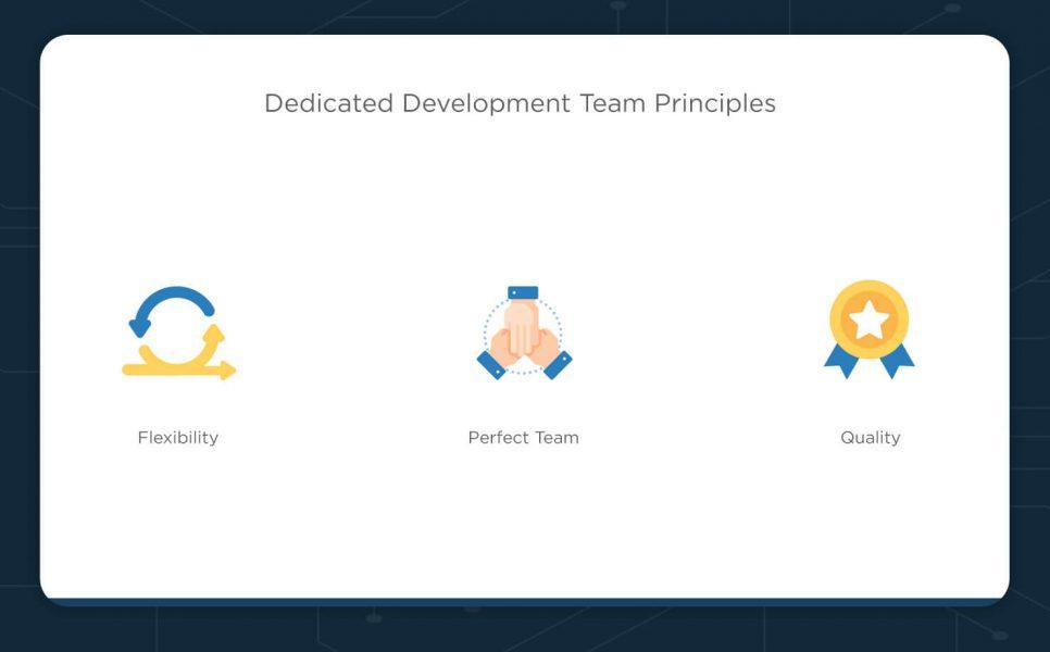 dedicated team principles