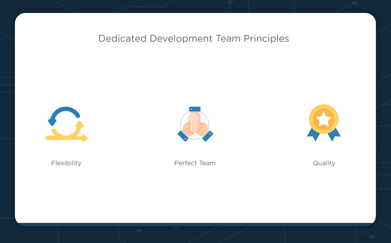 dedicated team principles