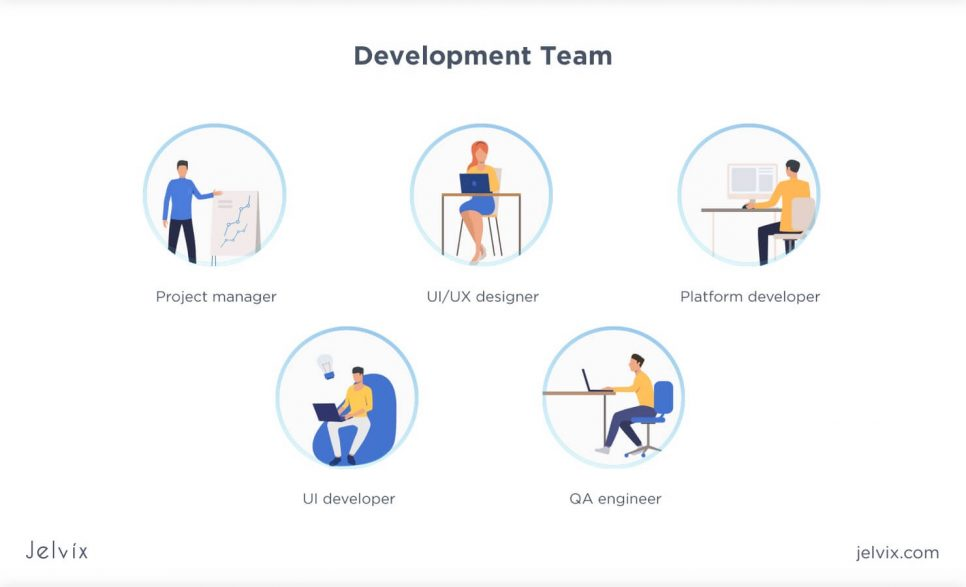 crypto exchange website dev team