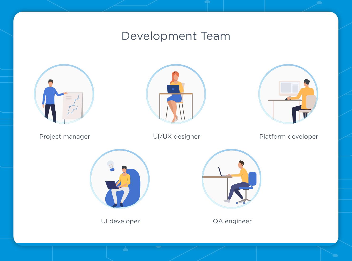 crypto exchange development team