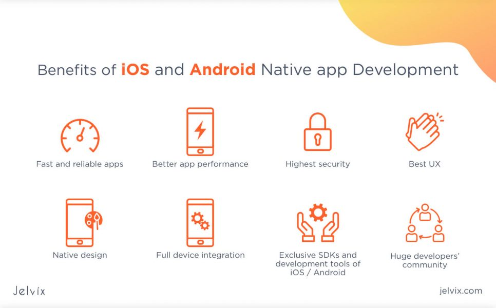 iOs-Android benefits