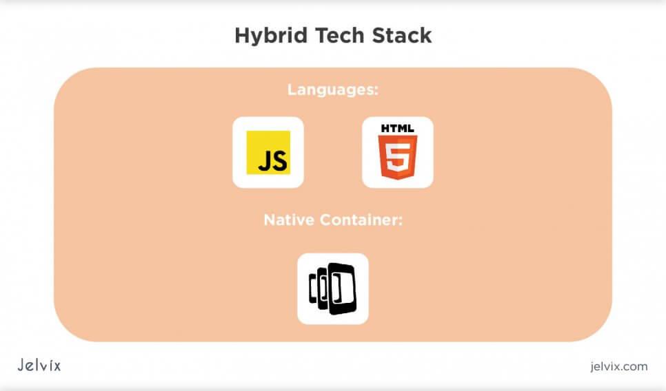 Hybrid development