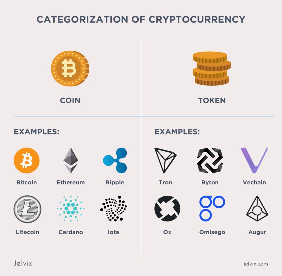 token-coin-example