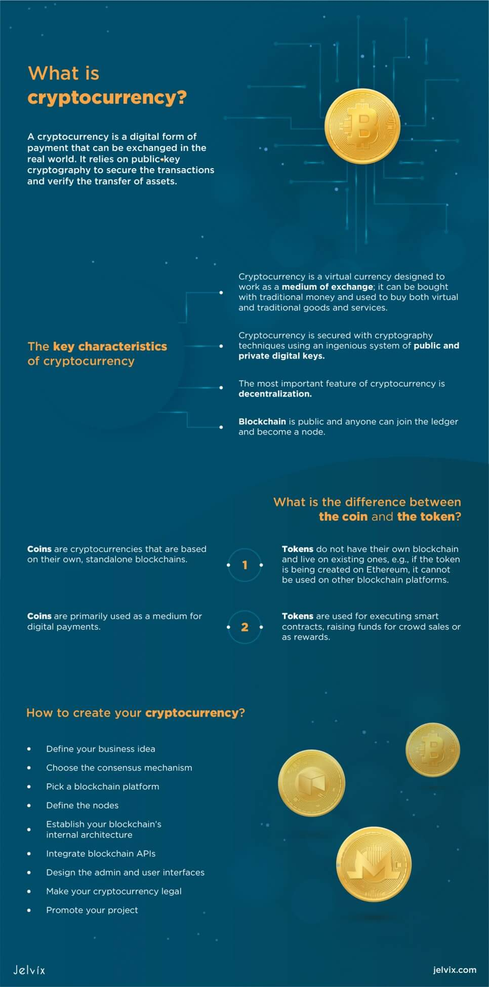 cryptocurrency development process