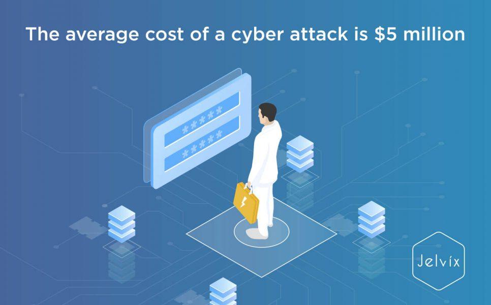 cyber attack cost
