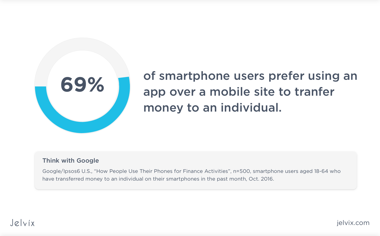 Why P2P apps are so popular