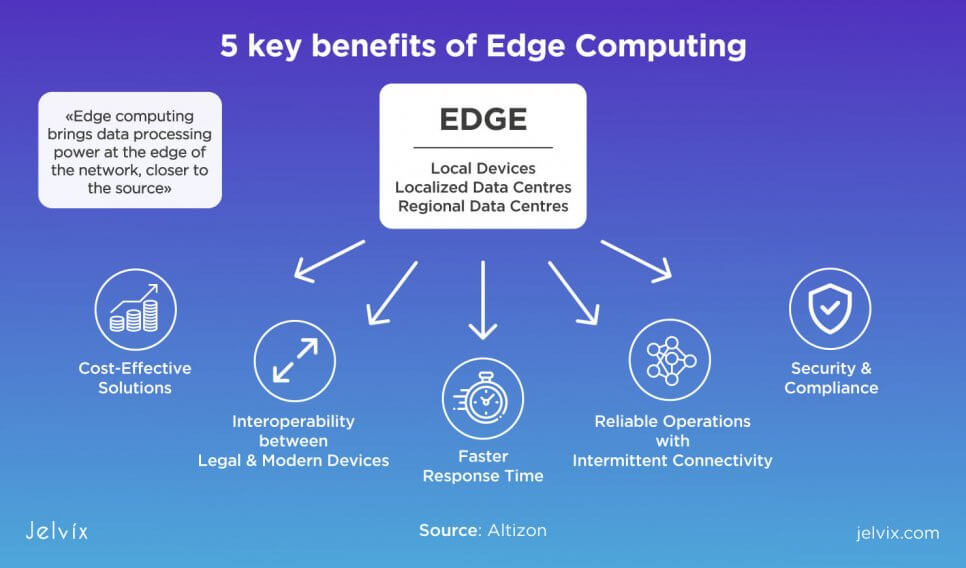edge computing benefits