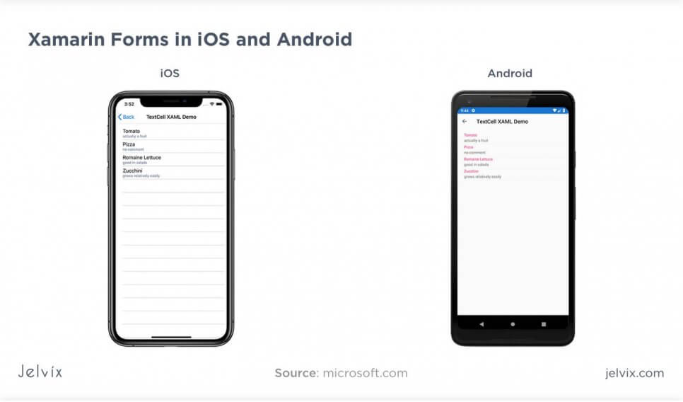 what is Xamarin.forms
