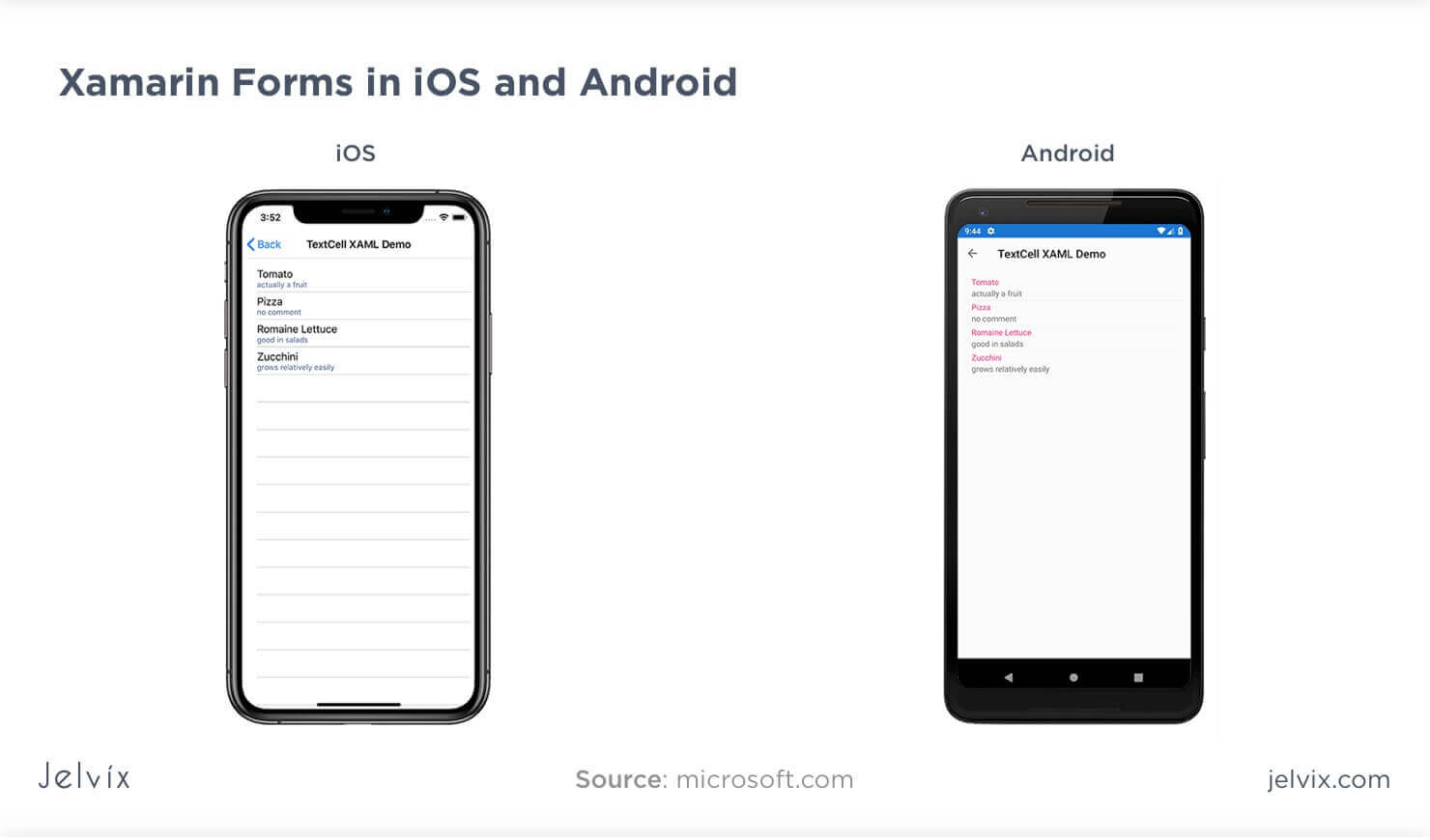 all differences and use cases for xamarin native vs
