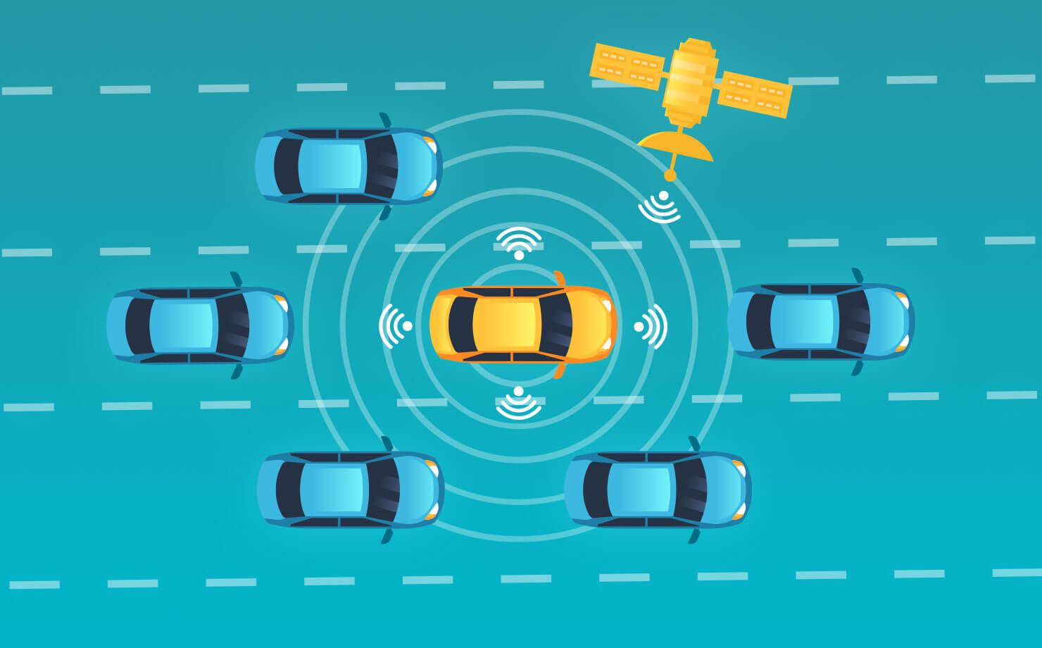 automotive software trend