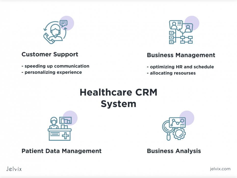features of a healthcare CRM