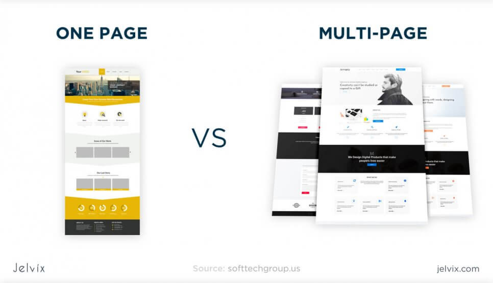 multi page vs one page