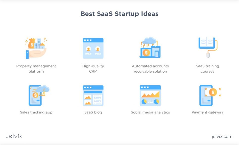 best SaaS startup ideas