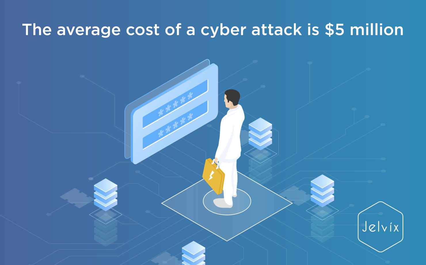 Cost of cyber attack