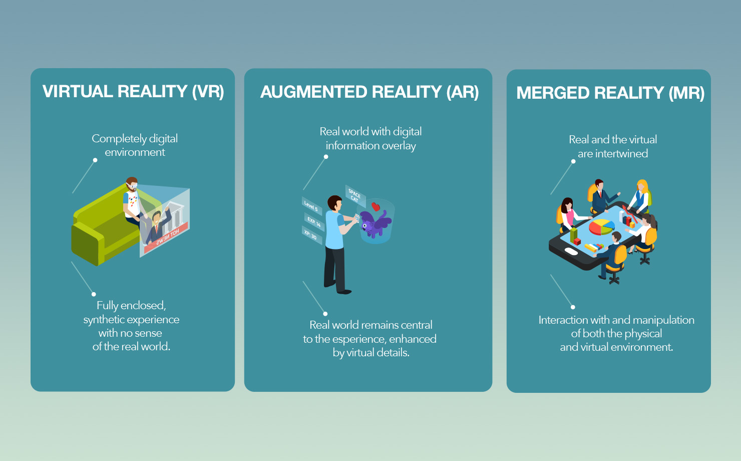 VR vs AR vs MR