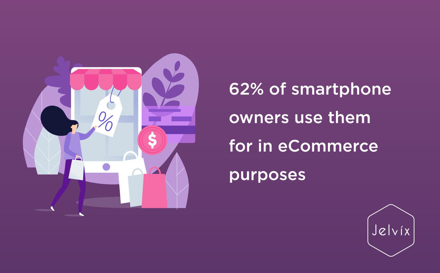 Mobile app marketing campaigns