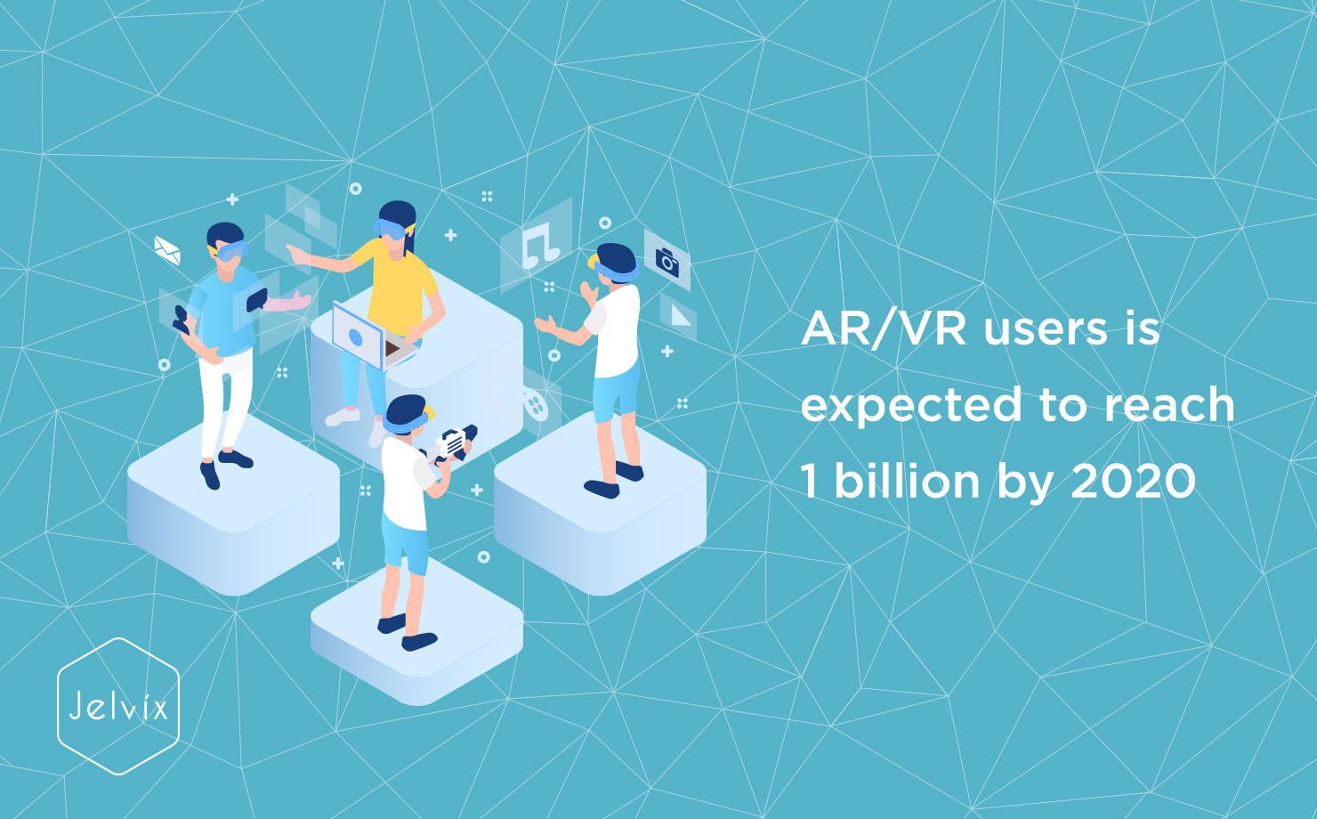 AR VR market statistics