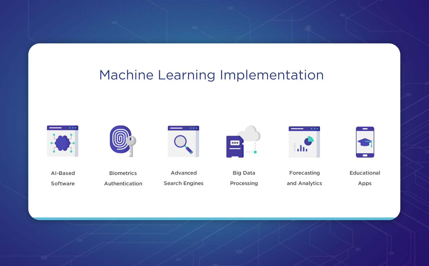machine learning implementation areas