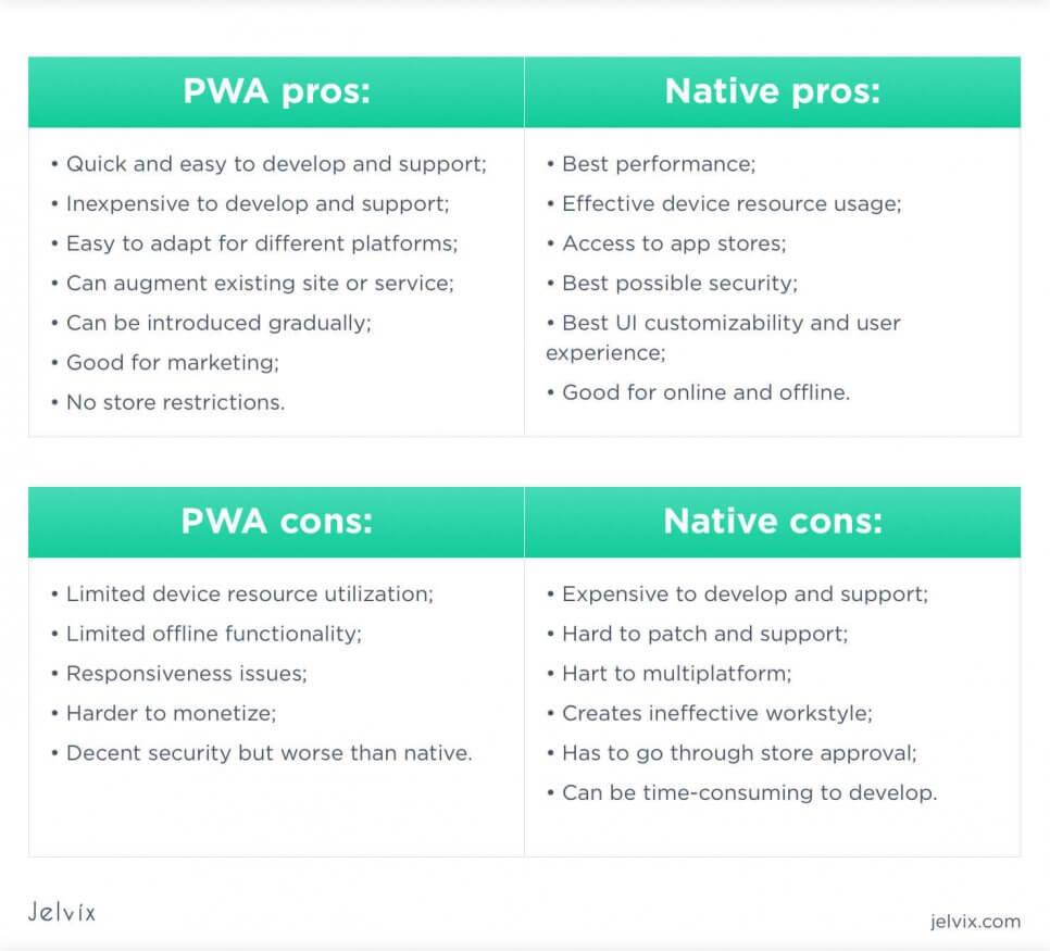 comparison-table-PWA