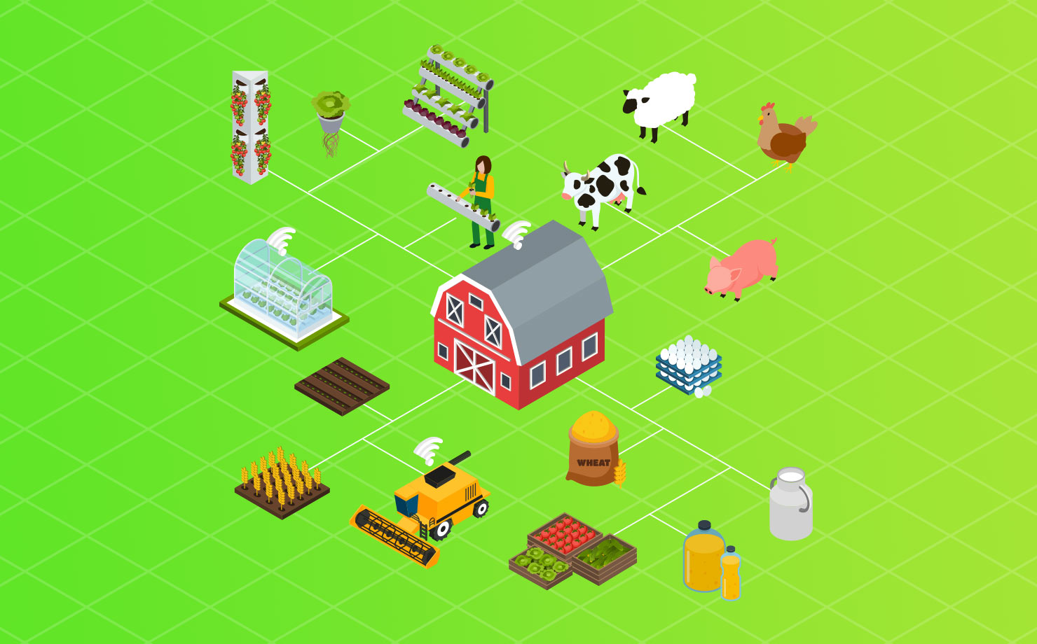 AI tech in agriculture
