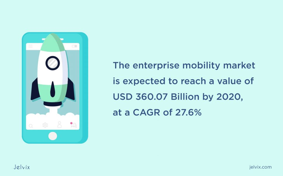 enterprise mobility-infographics