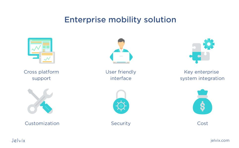 key solutions of enterprise mobility