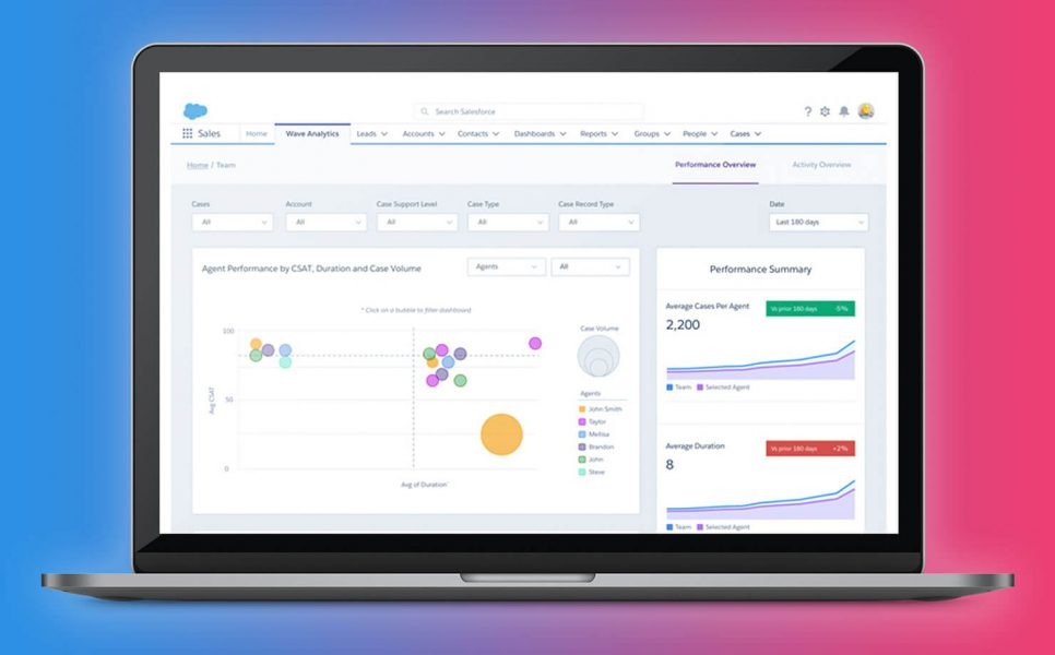 salesforce-invision