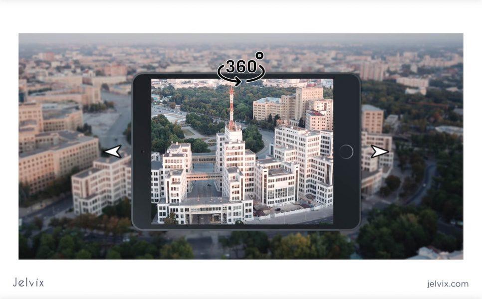 video 360 technology
