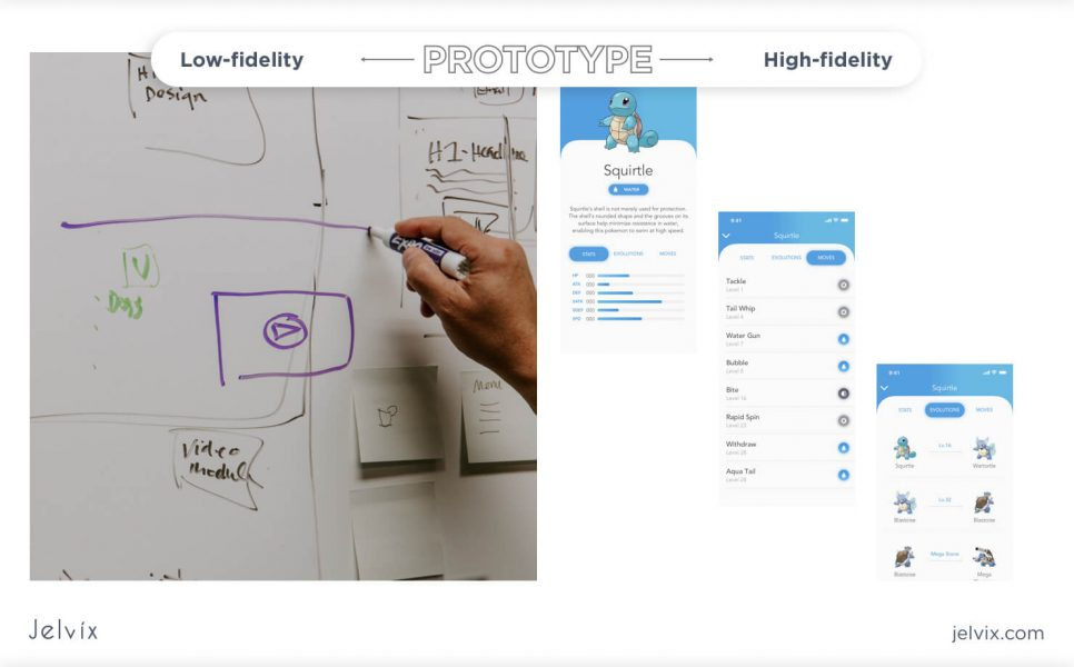 wireframing and prorotyping