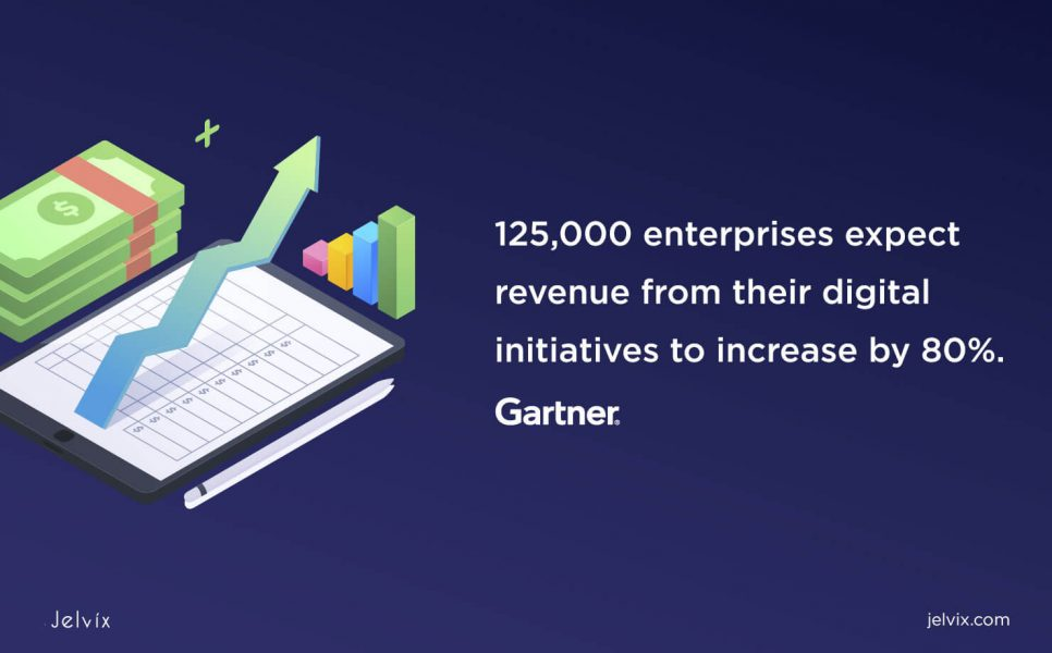 Gartner digital initiatives