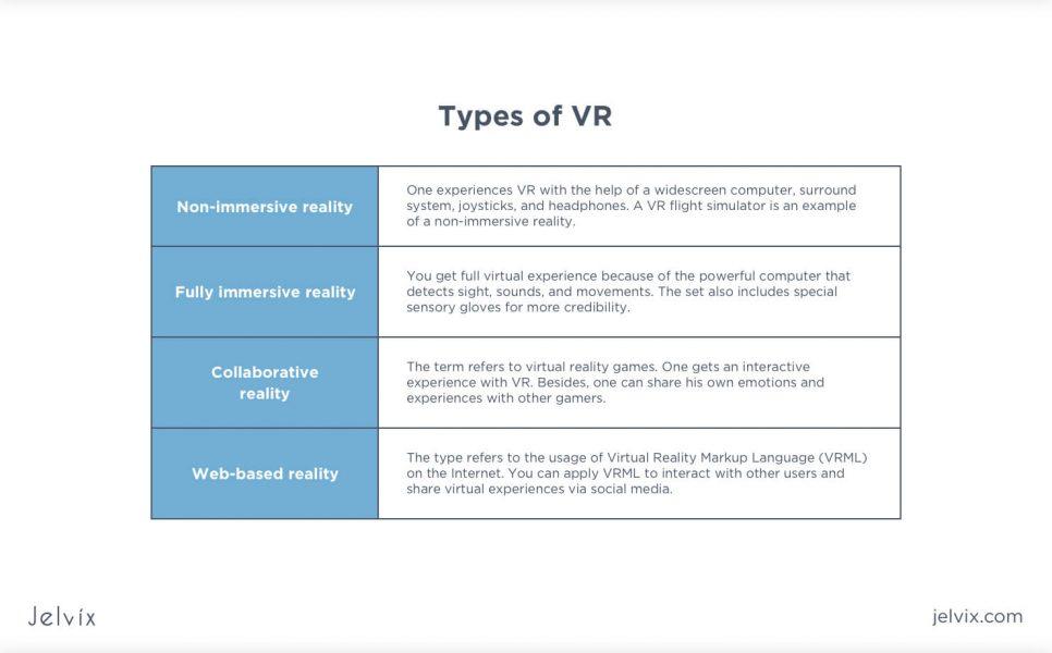 VR types