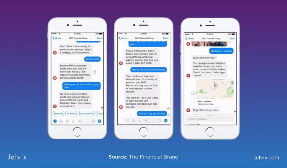 AI chatbots in banking