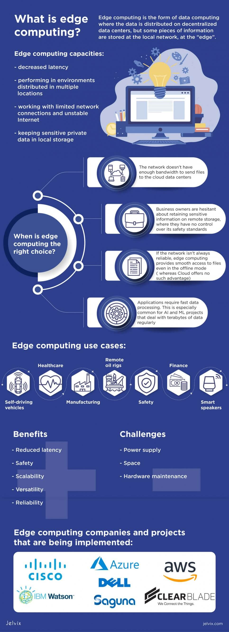 infographics edge computing