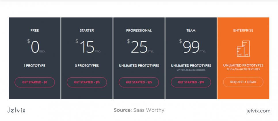 invision subscriptions