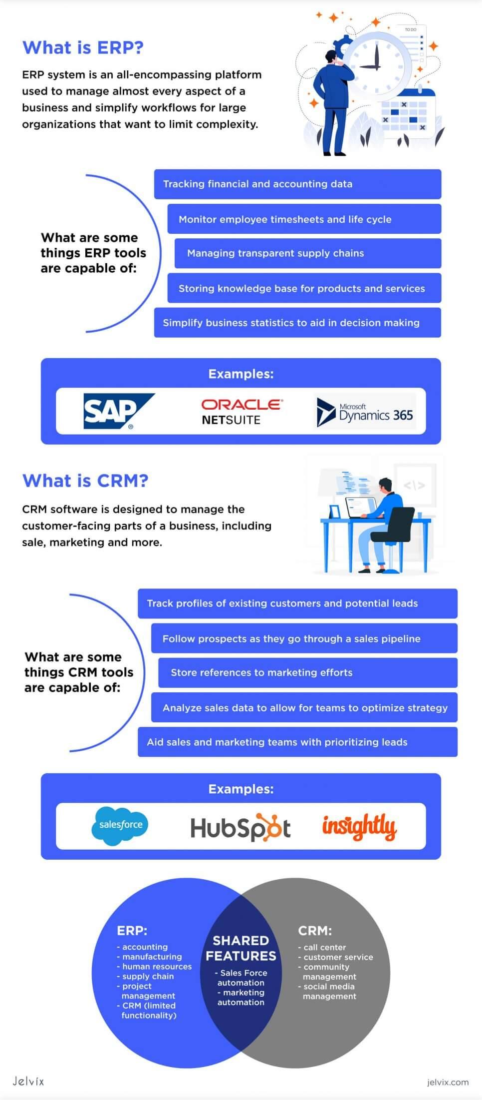 ERP vs CRM infographic