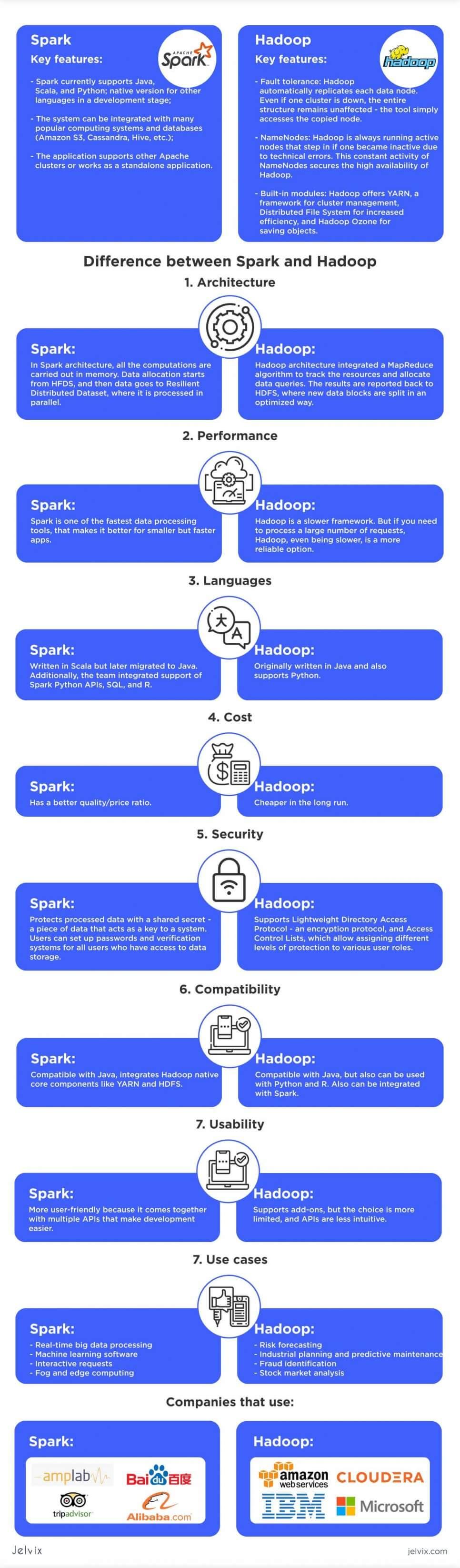 hadoop vs spark infographic