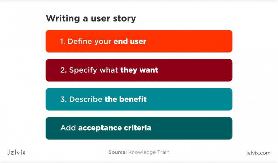writing user stories tips