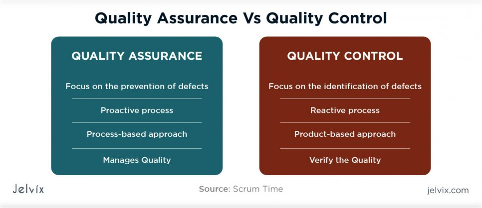 qa vs qc