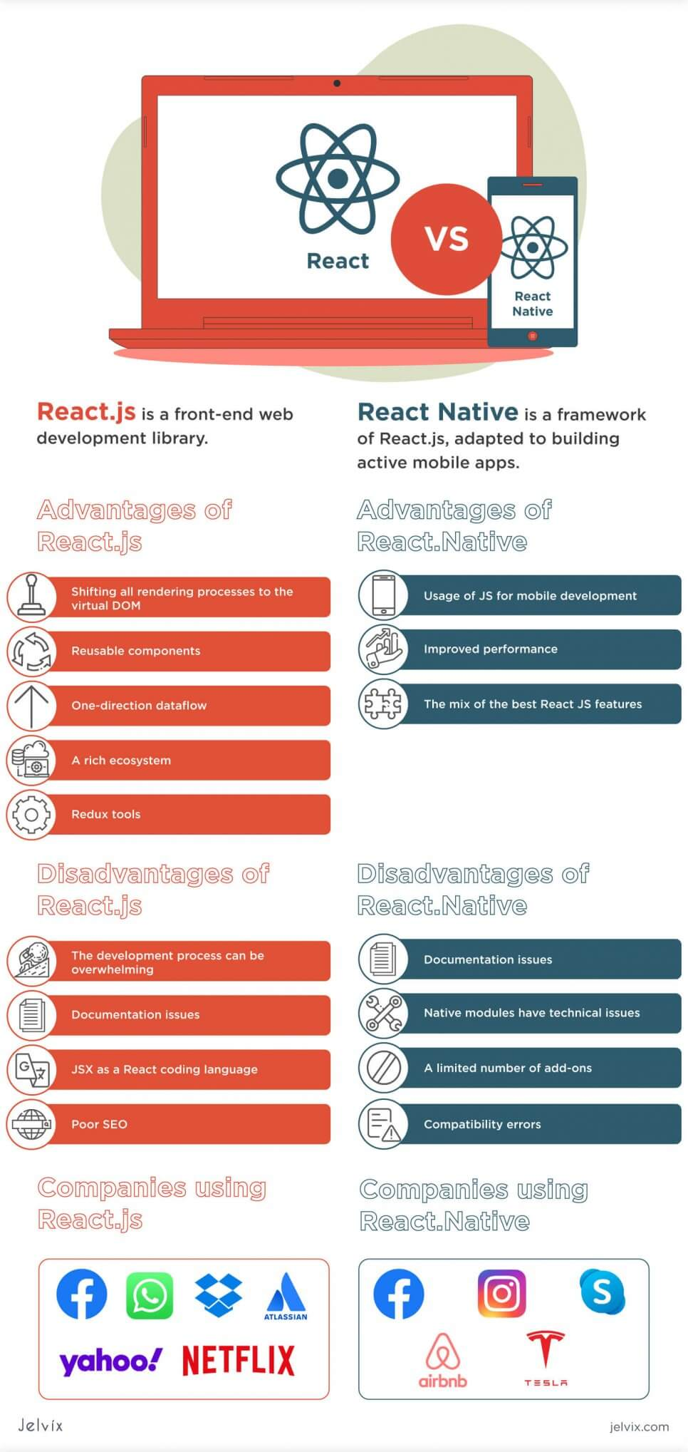 react native vs react