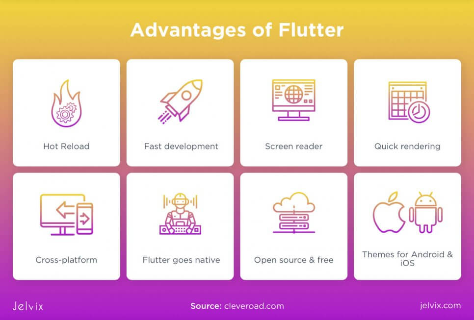 benefits of Flutter