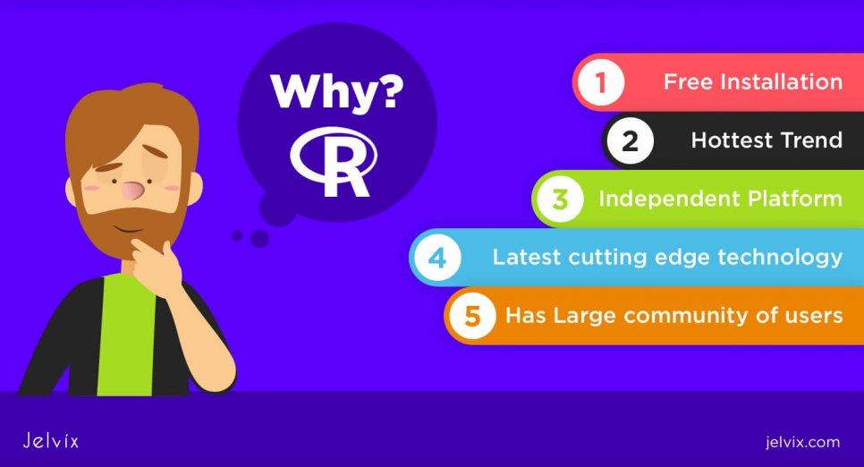 why r?