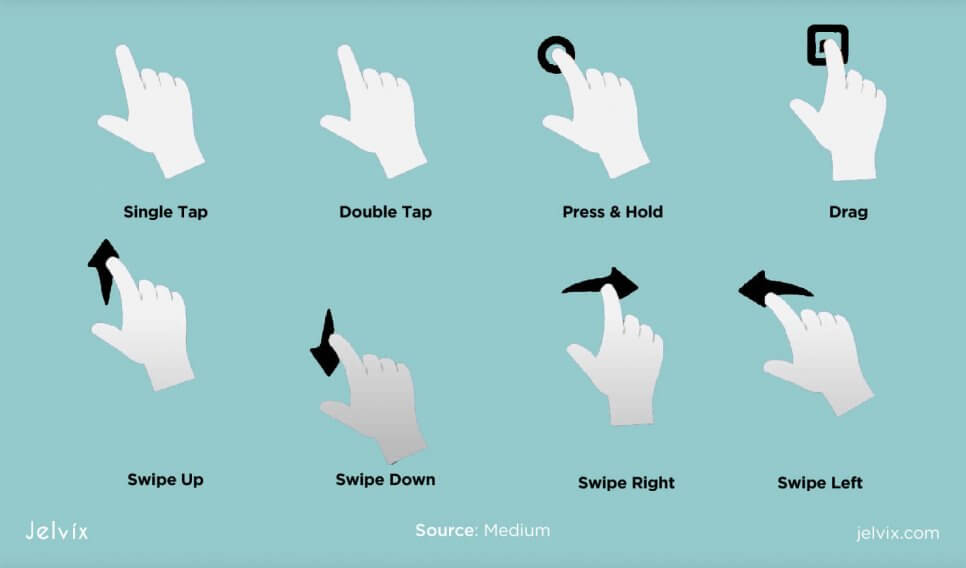 detection of gestures