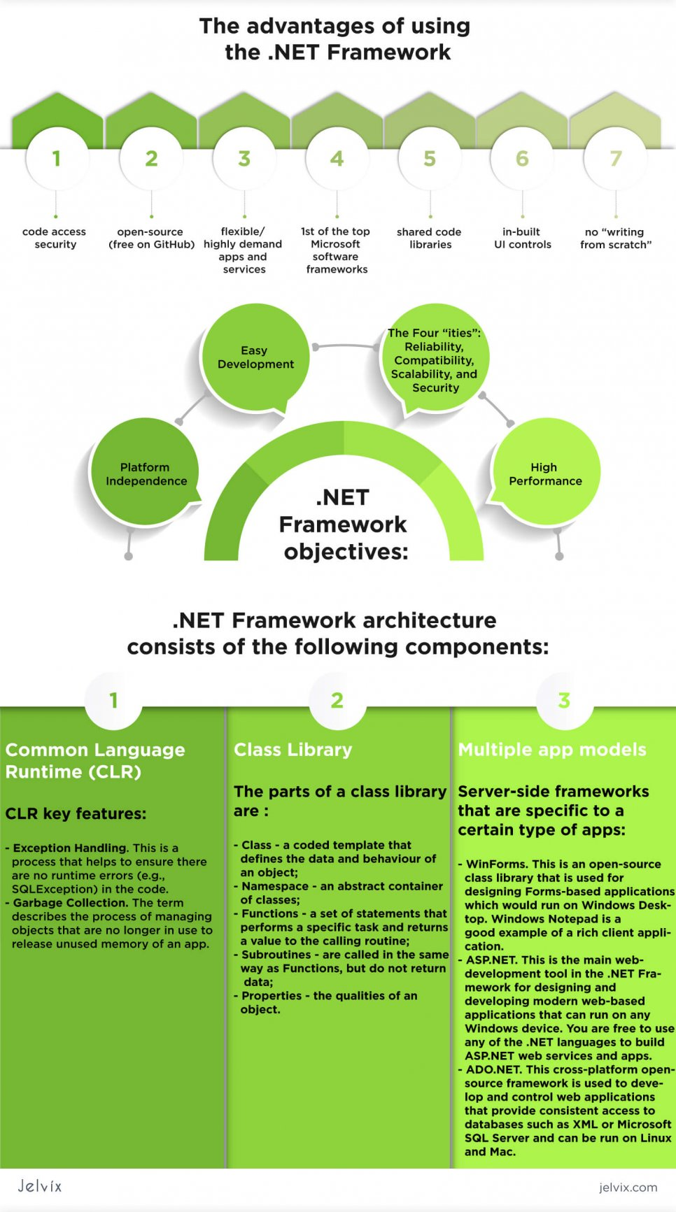 .NET framework features