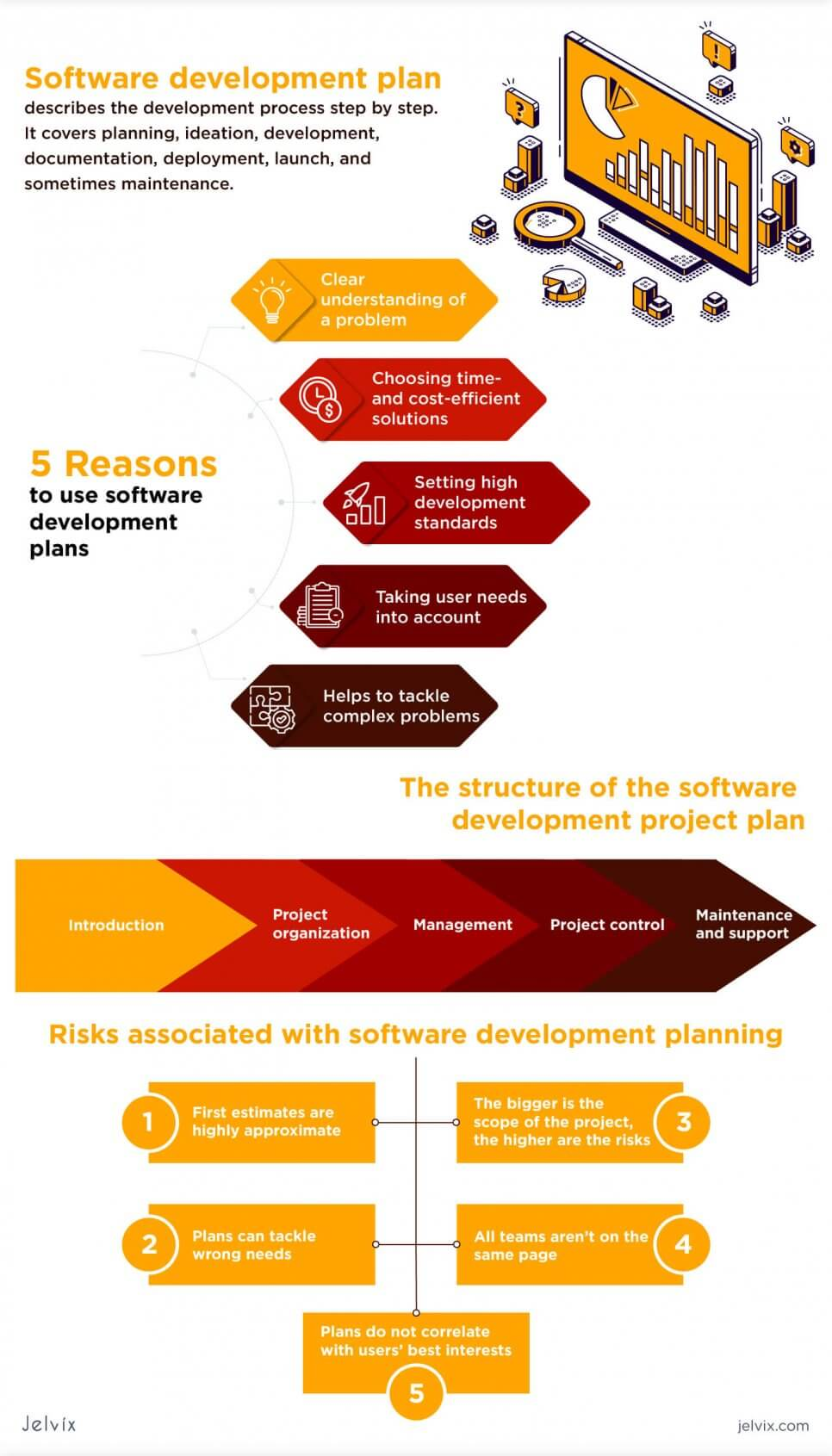 infographic software development plan