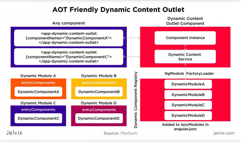 AOT Friendly Content Outlet