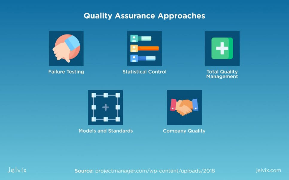 quality-assurance-approaches