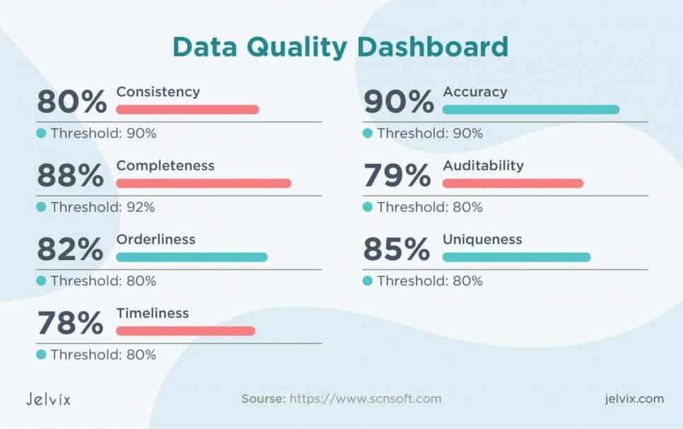 data-quality-benefits